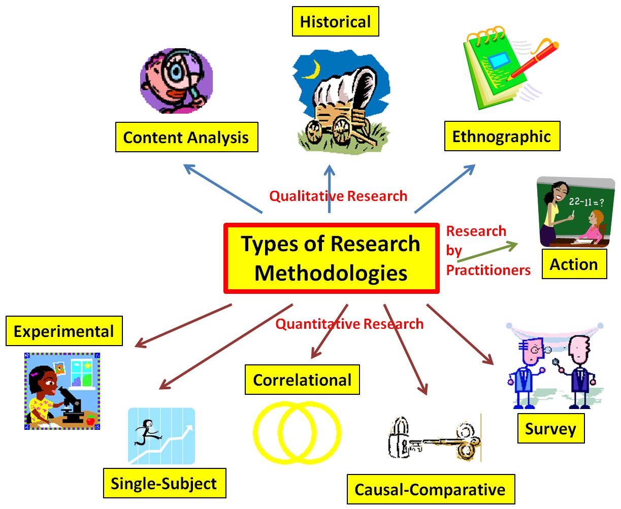 ENGL 381-Research Methods