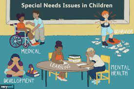 EPSC 421 - Special Education